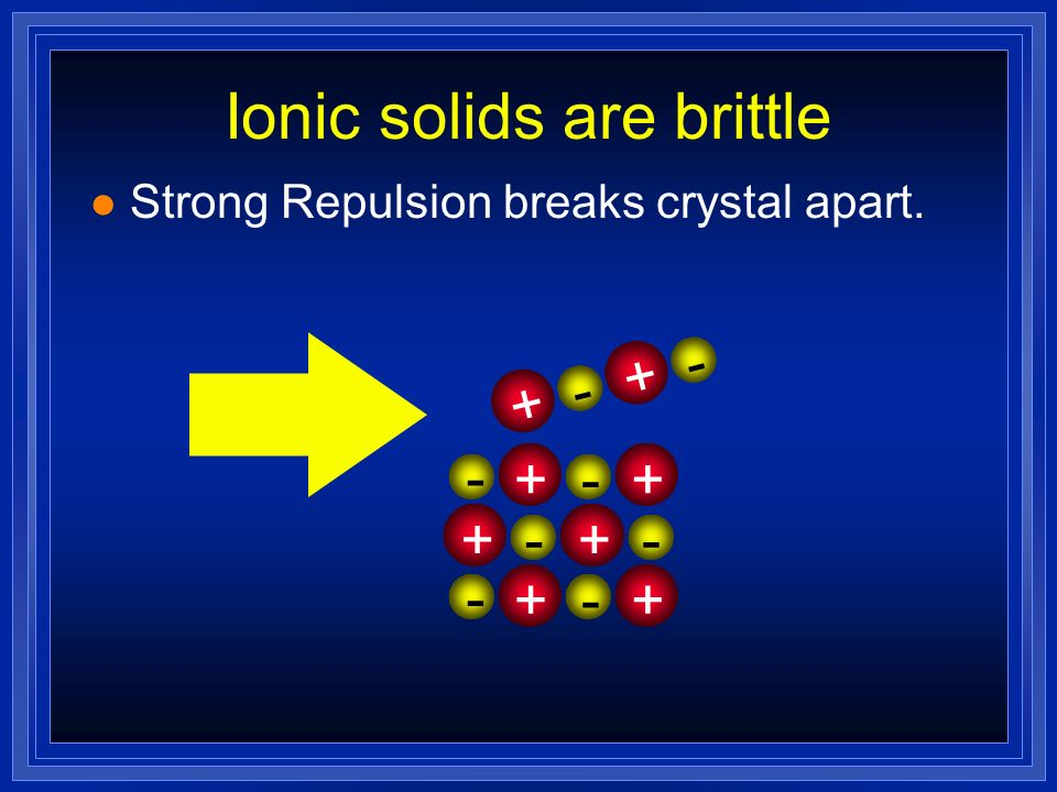 + - + - + - +- +-+- + - +- Strong Repulsion breaks crystal apart.
