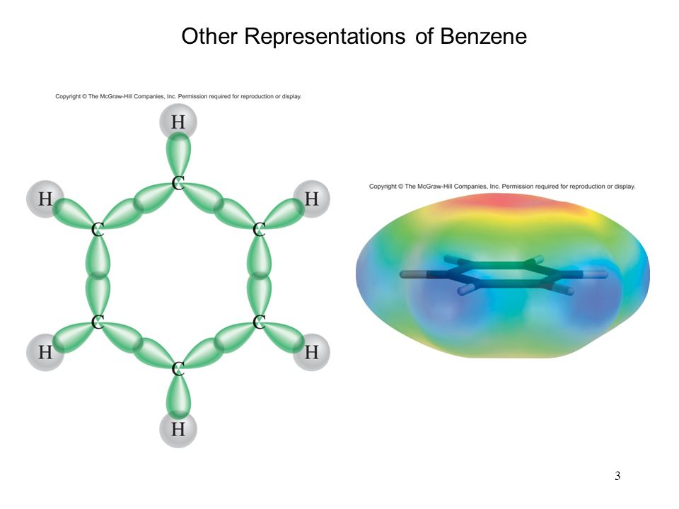 3 Other Representations of Benzene