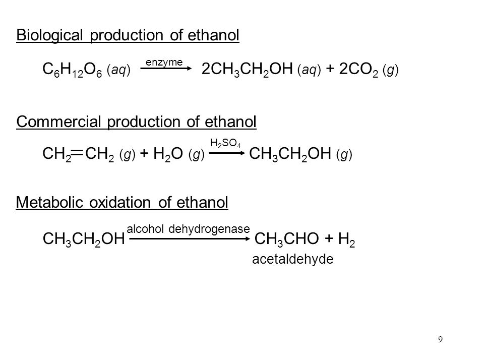 9 C 6 H 12 O 6 (aq) 2CH 3 CH 2 OH (aq) + 2CO 2 (g) enzyme CH 2 CH 2 (g) + H 2 O (g) CH 3 CH 2 OH (g) H 2 SO 4 Biological production of ethanol Commerc