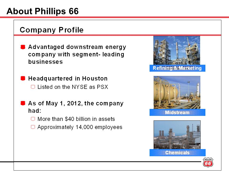 13 Team restructured based on Phillips 66 Company Risk Portfolio Smaller, more highly-skilled core team Increased leveraging of Functional Support Plans Adoption of NIMS-based accreditation program Increased integration of Security Phillips 66 Global IMAT