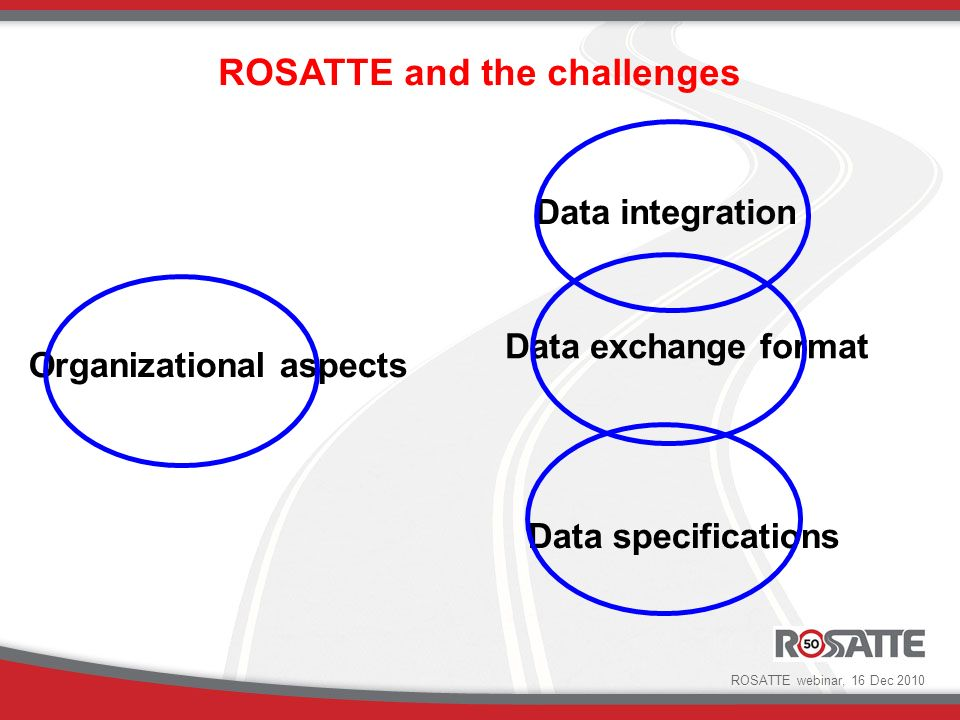 Organizational aspects Data integration Data specifications Data exchange format ROSATTE and the challenges ROSATTE webinar, 16 Dec 2010