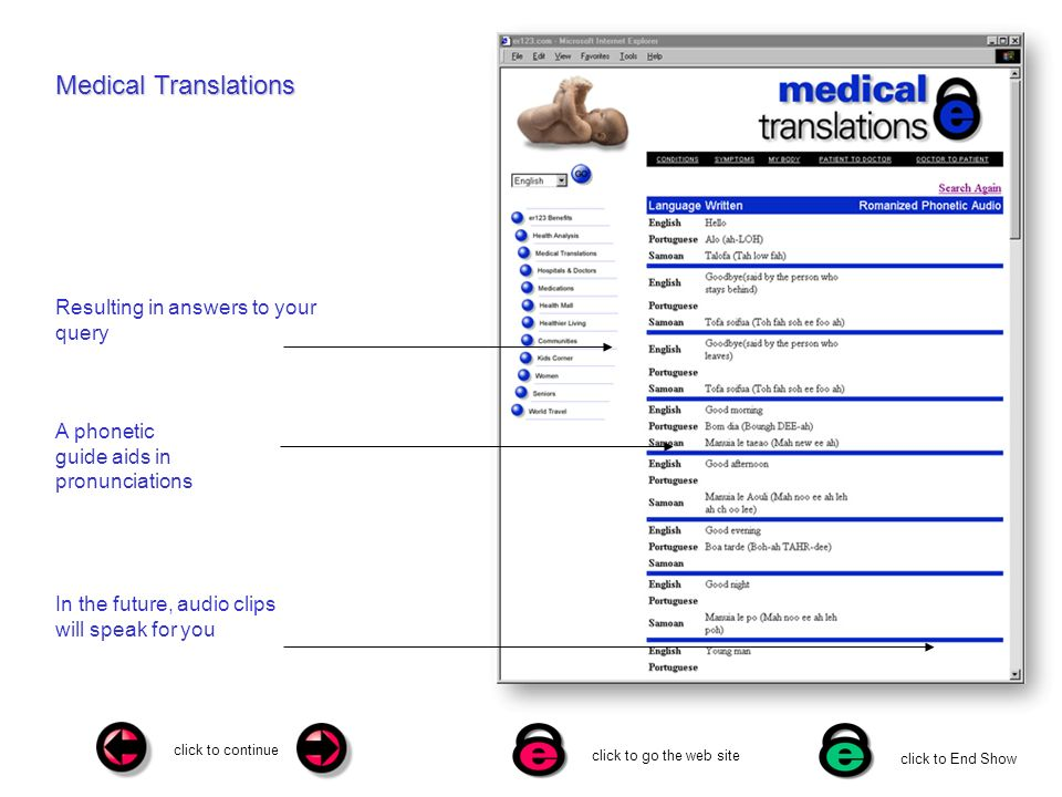 click to continue click to go the web site click to End Show Medical Translations Resulting in answers to your query A phonetic guide aids in pronunci