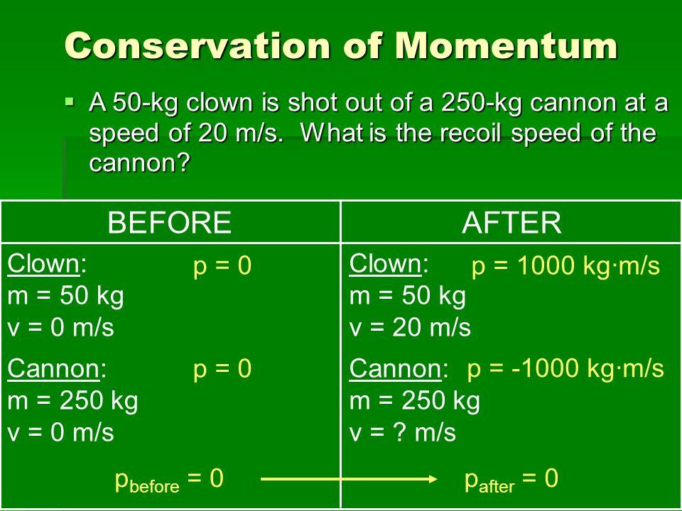 Conservation of Momentum A 50-kg clown is shot out of a 250-kg cannon at a speed of 20 m/s. What is the recoil speed of the cannon? A 50-kg clown is s