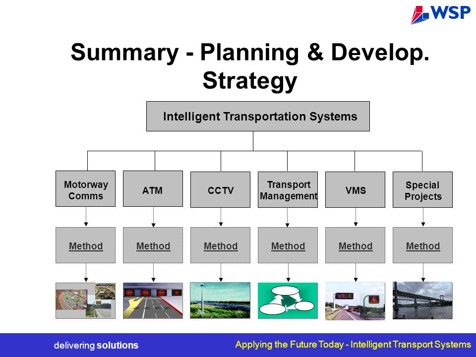 delivering solutions Applying the Future Today - Intelligent Transport Systems Summary - Planning & Develop. Strategy Intelligent Transportation Syste