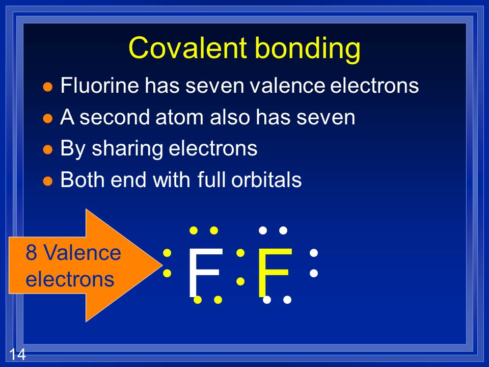 14 Covalent bonding l Fluorine has seven valence electrons l A second atom also has seven l By sharing electrons l Both end with full orbitals FF 8 Valence electrons
