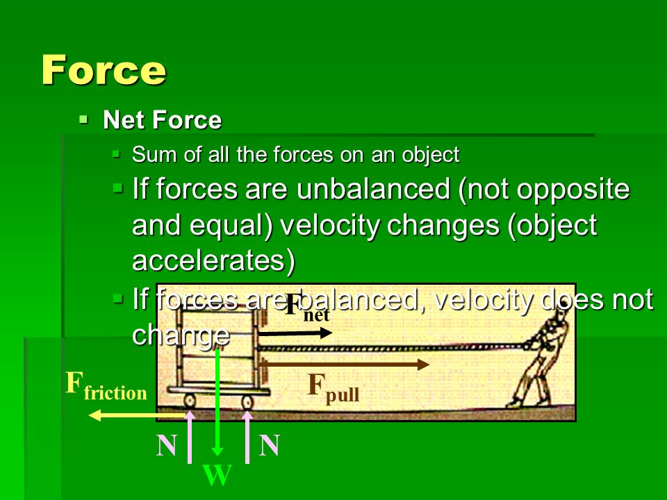 Force Balanced Forces Balanced Forces forces acting on an object that are opposite in direction and equal in size no change in velocity equilibrium