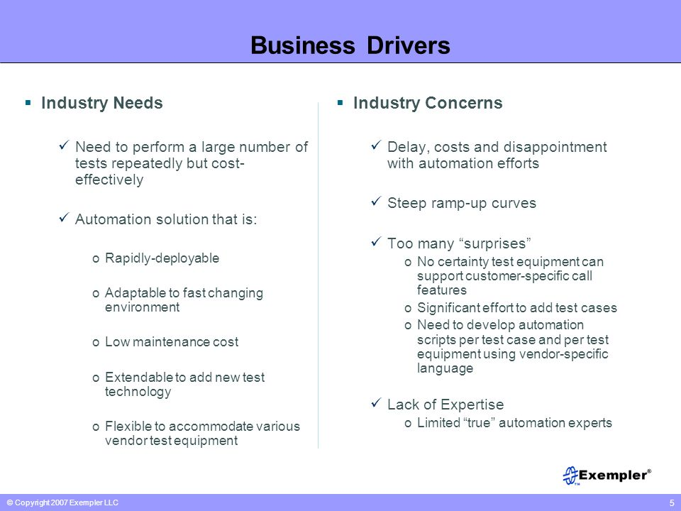 © Copyright 2007 Exempler LLC 5 Business Drivers Industry Needs Need to perform a large number of tests repeatedly but cost- effectively Automation so