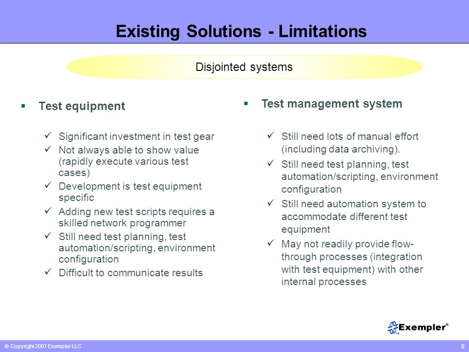 Unified Automation Solution The Solution Key Attributes System Architecture TestSecretary Integrations Product Road Map