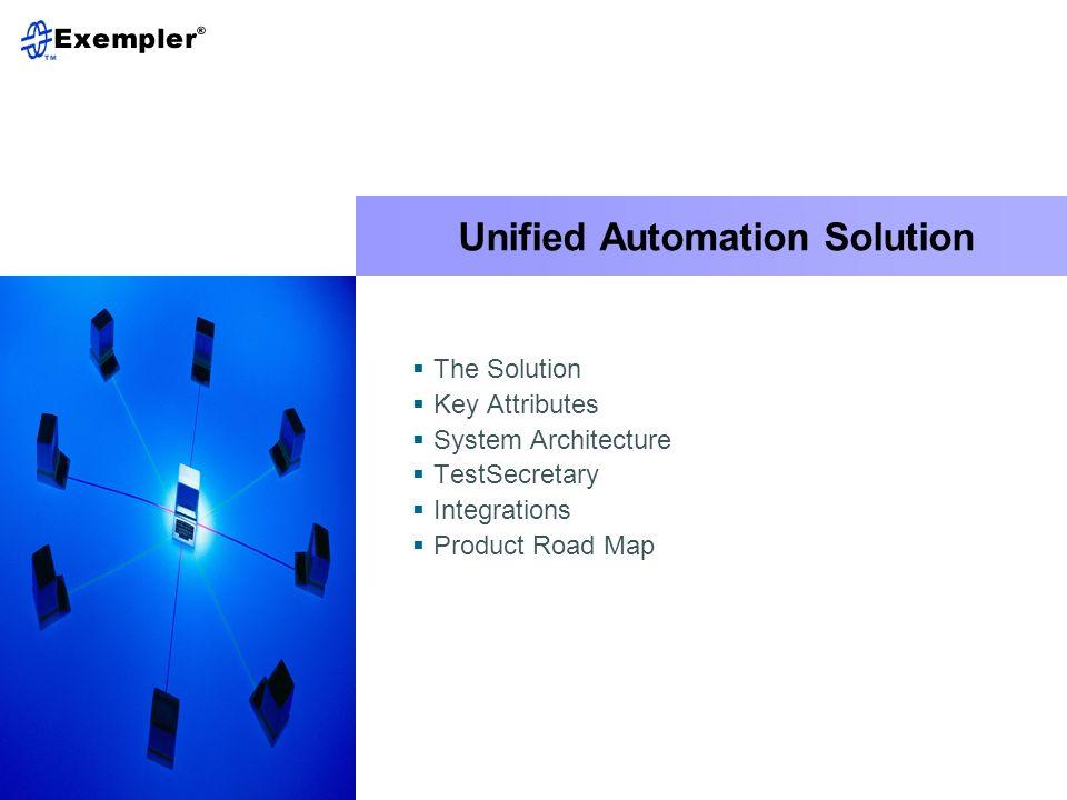 © Copyright 2007 Exempler LLC 10 The Solution Network FTS System 2 System 3 Database API App TestSecretary Test management database and front end.