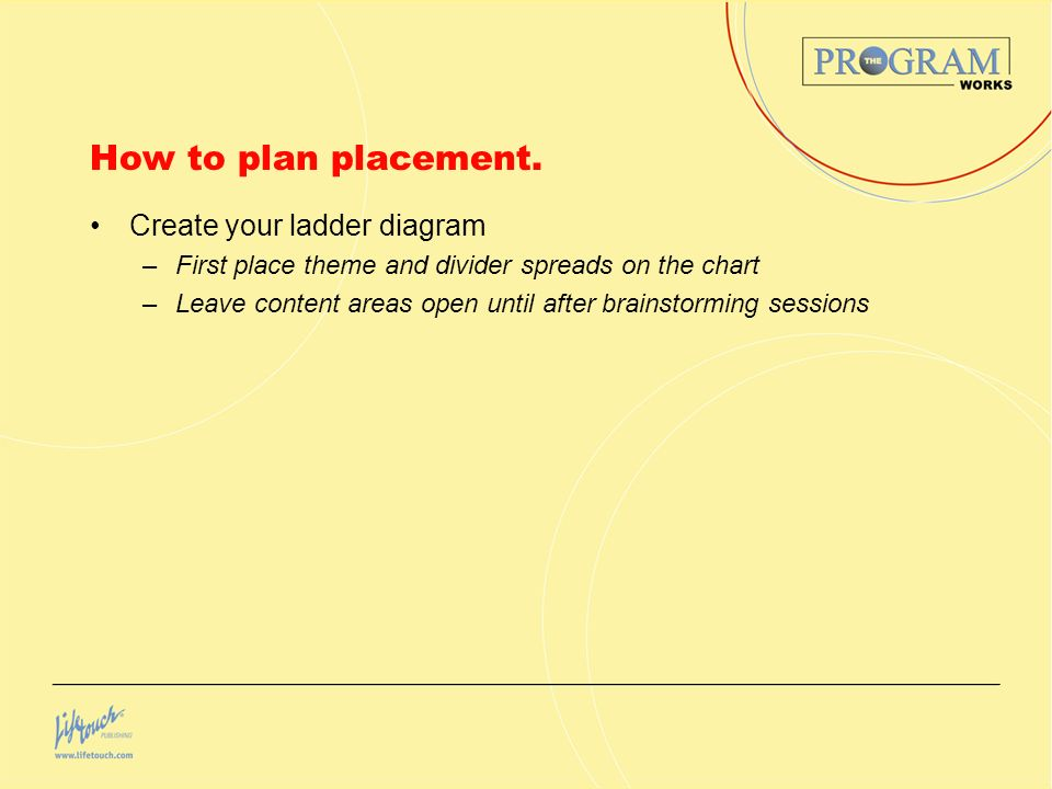 How to plan placement.
