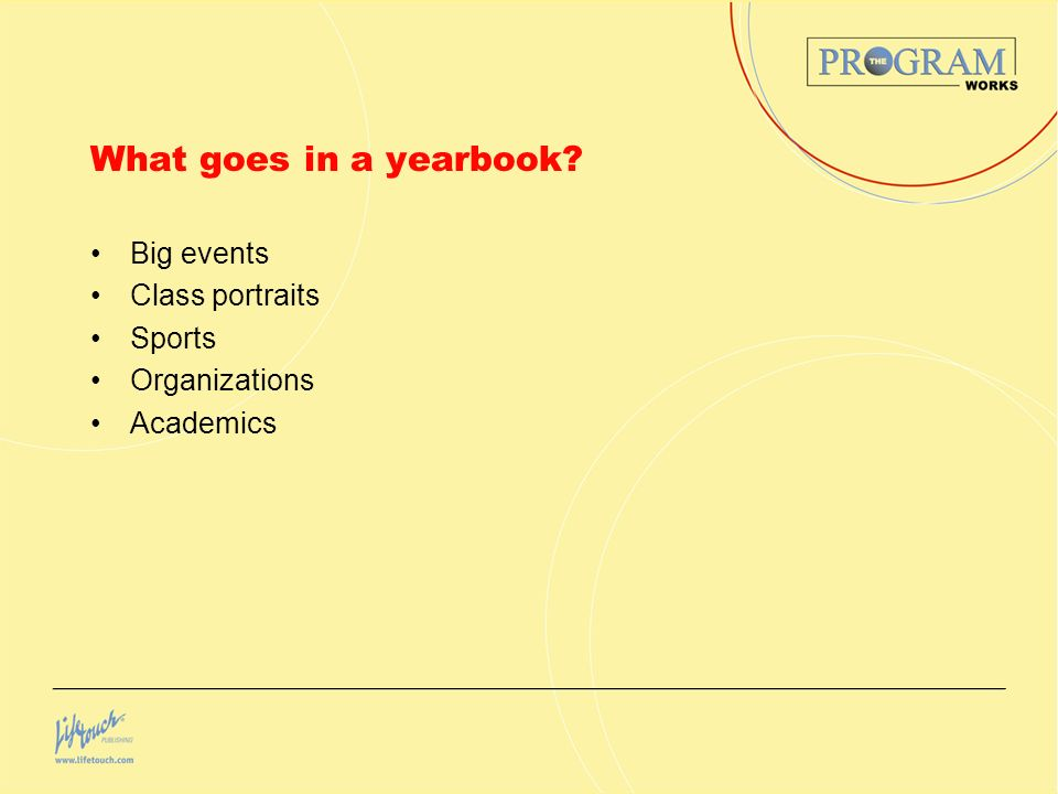 What goes in a yearbook Big events Class portraits Sports Organizations Academics
