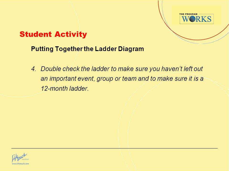 Student Activity Putting Together the Ladder Diagram 4.Double check the ladder to make sure you havent left out an important event, group or team and to make sure it is a 12-month ladder.