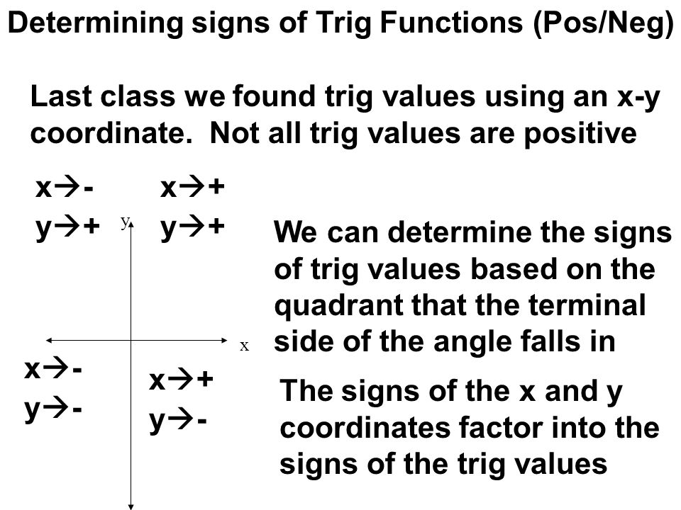 Determining signs of Trig Functions (Pos/Neg) x y Last class we found trig values using an x-y coordinate. Not all trig values are positive We can det