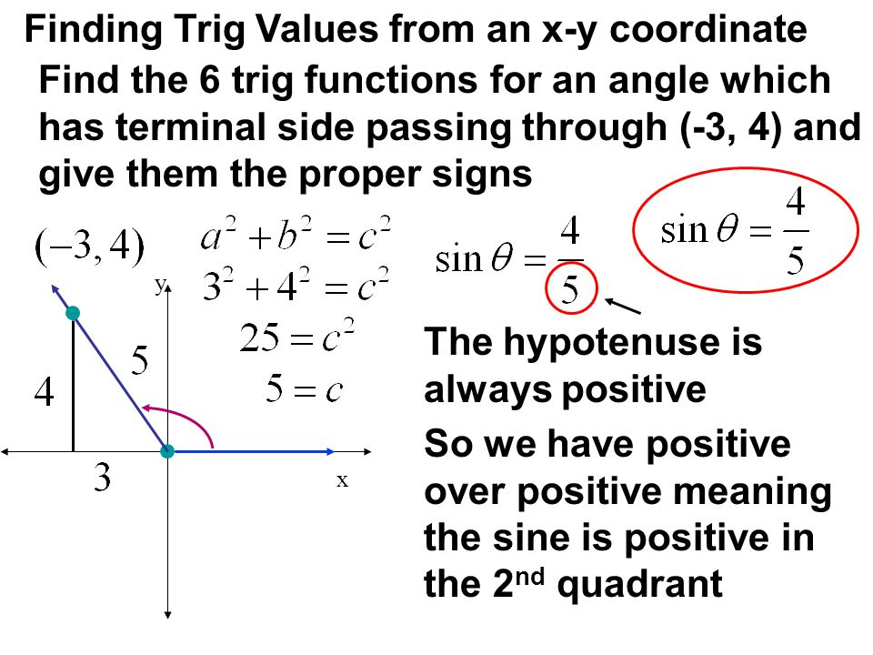 Finding Trig Values from an x-y coordinate x y Find the 6 trig functions for an angle which has terminal side passing through (-3, 4) and give them th