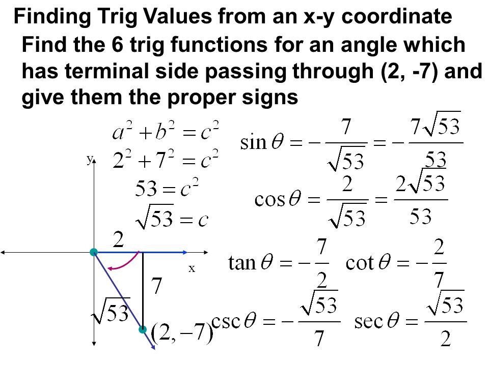 Finding Trig Values from an x-y coordinate x y Find the 6 trig functions for an angle which has terminal side passing through (2, -7) and give them th