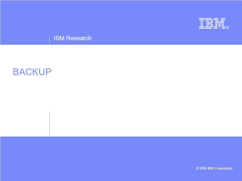 IBM Research © 2006 IBM Corporation BACKUP