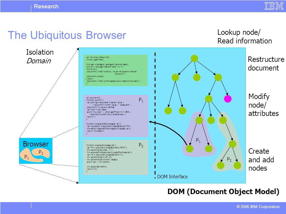 Research © 2006 IBM Corporation The Ubiquitous Browser Browser P1P1 P2P2 var counter=2; function sub(fm) { var qstring = document.f.name1.value +