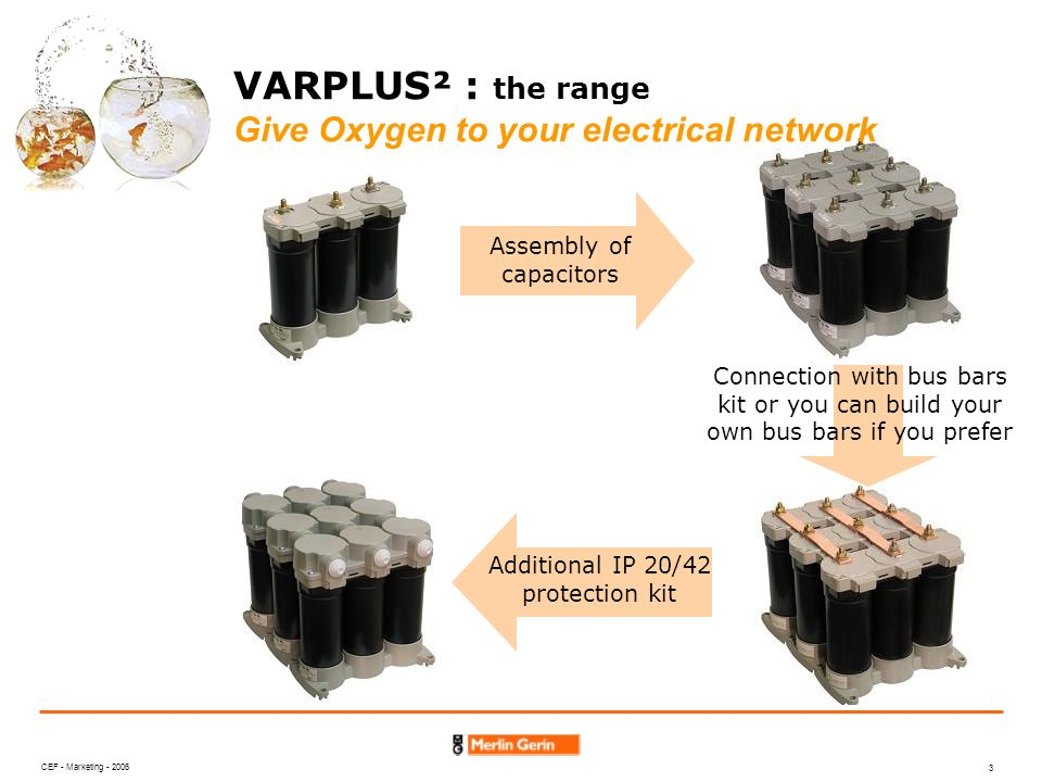 CEF - Marketing - 2006 3 Assembly of capacitors VARPLUS² : the range Give Oxygen to your electrical network Connection with bus bars kit or you can bu