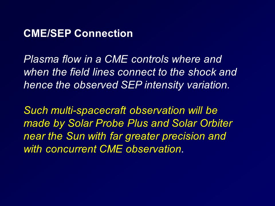 CME/SEP Connection Plasma flow in a CME controls where and when the field lines connect to the shock and hence the observed SEP intensity variation. S