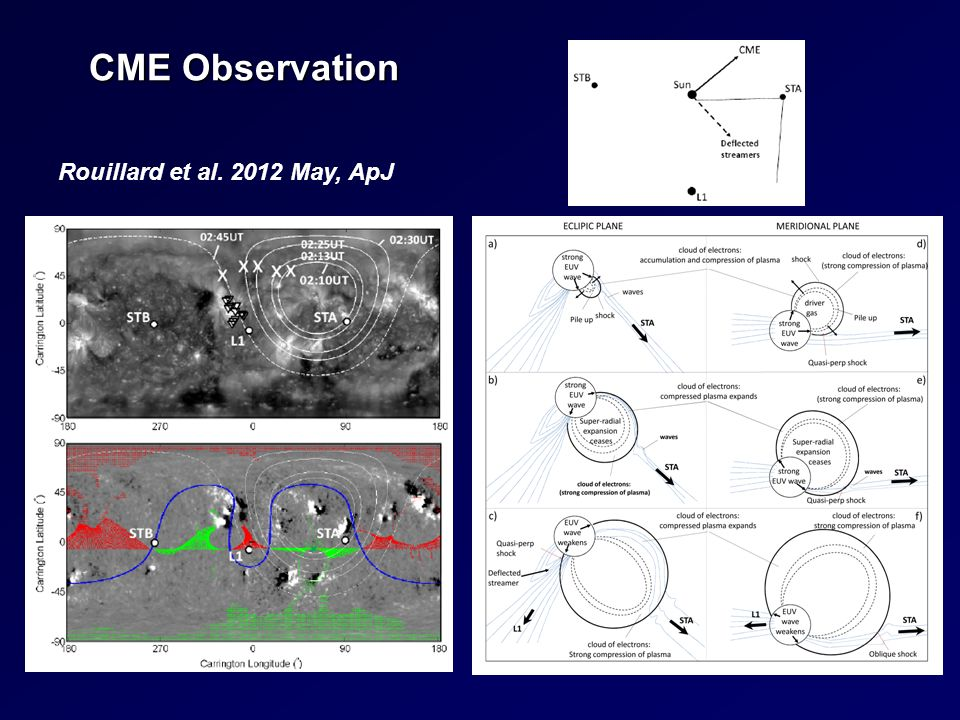 CME Observation Rouillard et al. 2012 May, ApJ