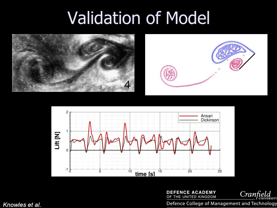 Knowles et al. Validation of Model