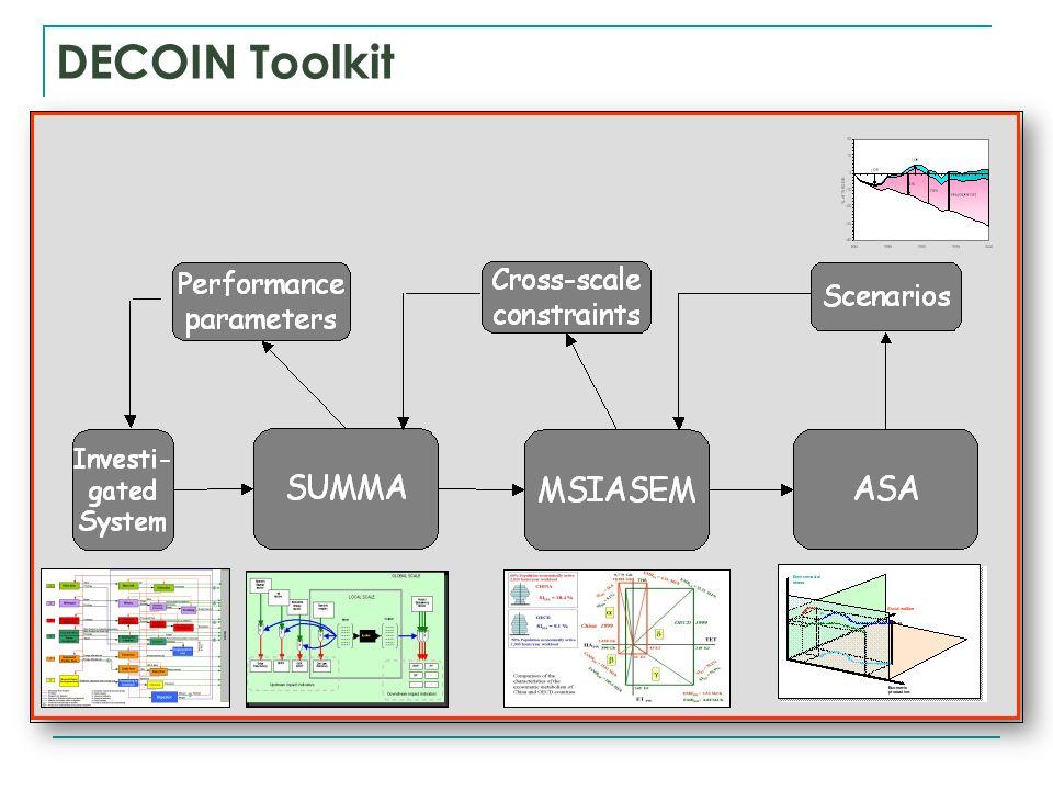 DECOIN Toolkit