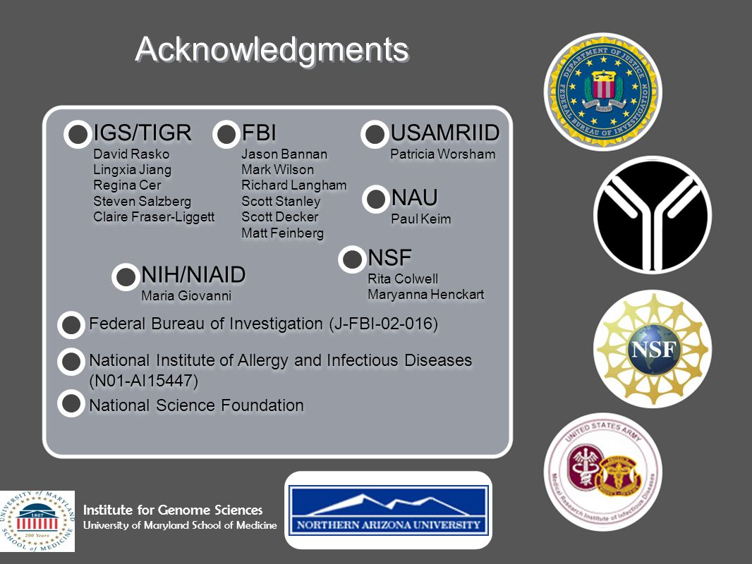 Acknowledgments National Institute of Allergy and Infectious Diseases (N01-AI15447) National Institute of Allergy and Infectious Diseases (N01-AI15447
