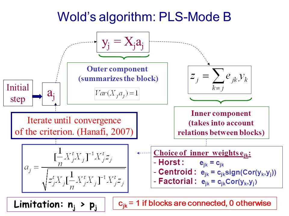 ajaj Initial step y j = X j a j Outer component (summarizes the block) Wolds algorithm: PLS-Mode B Choice of inner weights e jk : - Horst : e jk = c j
