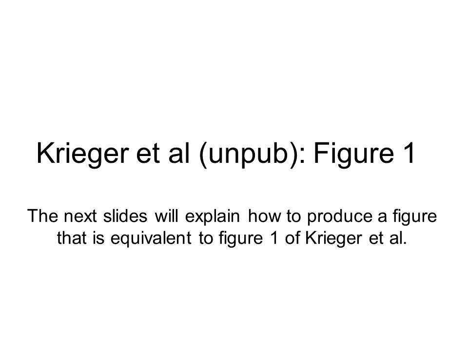 Krieger et al (unpub): Figure 1 The next slides will explain how to produce a figure that is equivalent to figure 1 of Krieger et al.