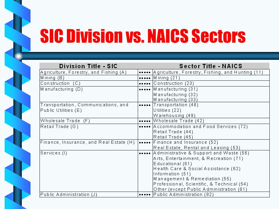 SIC Division vs. NAICS Sectors