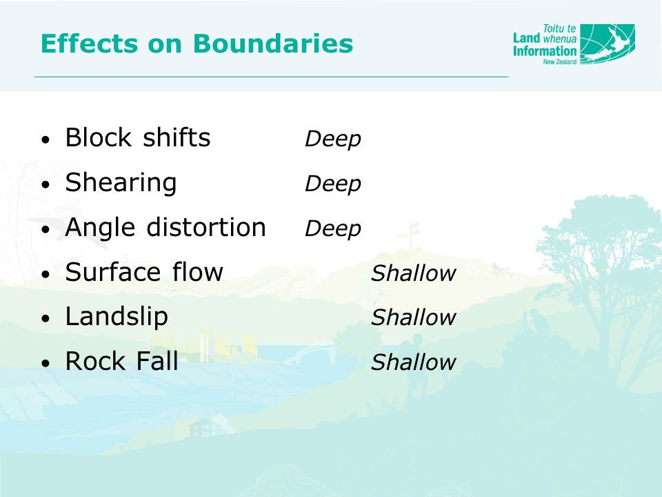 Effects on Boundaries Block shifts Deep Shearing Deep Angle distortion Deep Surface flow Shallow Landslip Shallow Rock Fall Shallow