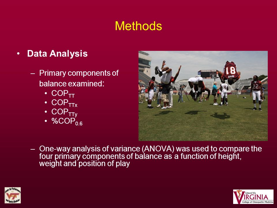 Methods Data Analysis –Primary components of balance examined : COP TT COP TTx COP TTy %COP 0.6 –One-way analysis of variance (ANOVA) was used to comp