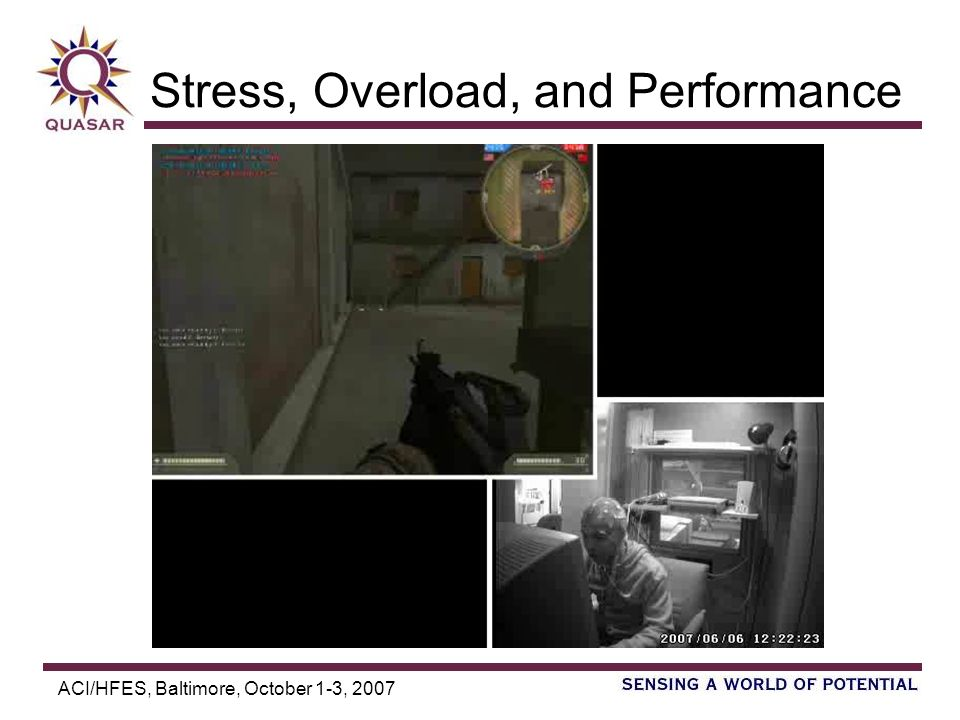 ACI/HFES, Baltimore, October 1-3, 2007 Mental State Estimation General Cognitive Status Work- load Mental Fatigue Non- specific Factors Engage- ment Biosignal Sources Work- load Mental Fatigue Non- specific Factors Engage- ment