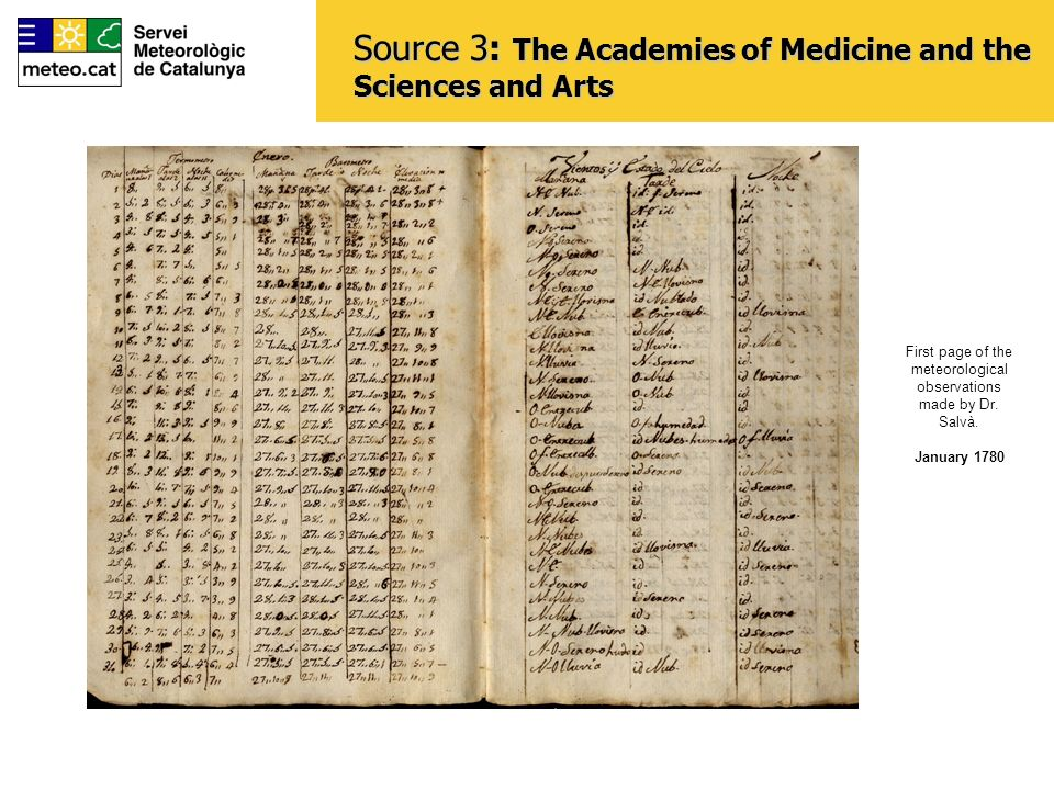 Source 3: The Academies of Medicine and the Sciences and Arts First page of the meteorological observations made by Dr.