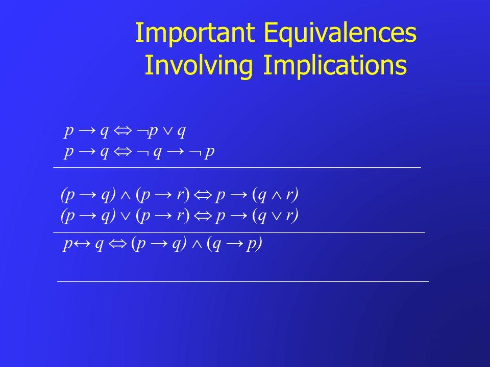 Important Equivalences Involving Implications p q p q q p (p q) (p r) p (q r) p q (p q) (q p)