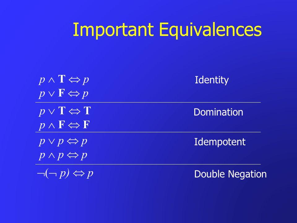 Important Equivalences Identity p T p p F p Double Negation ( p) p Domination p T T p F F Idempotent p p p