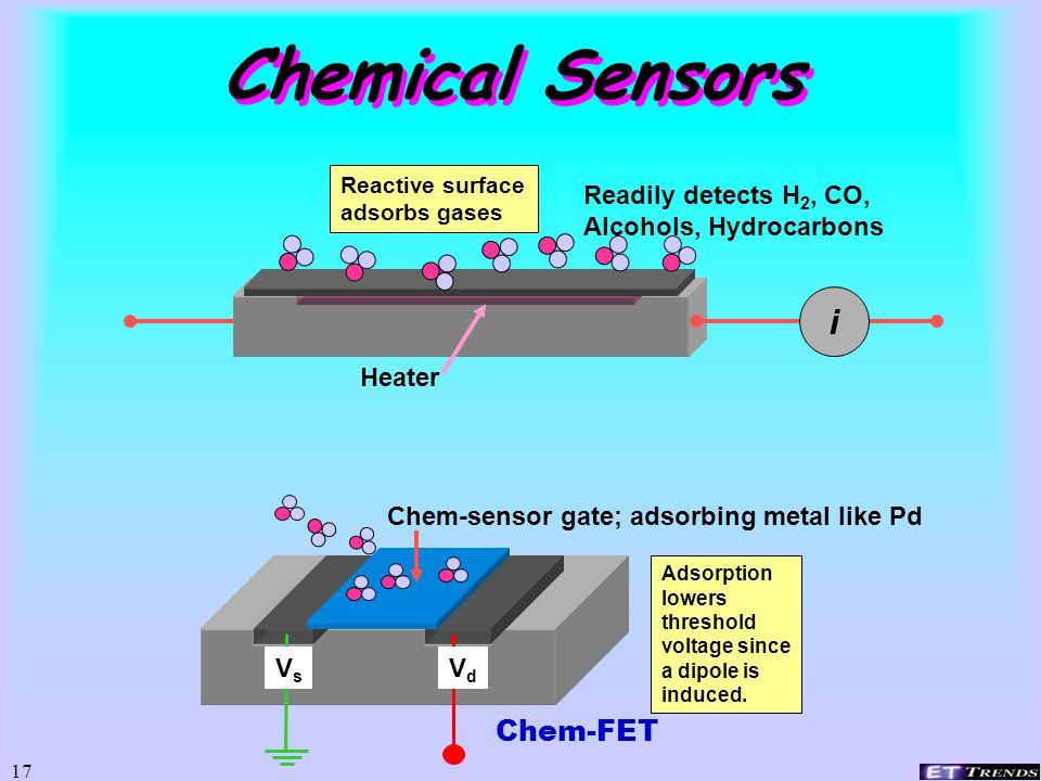16 Pressure Sensors Transducers Piezoresistor Capacitor Resonant beam Internal ref.
