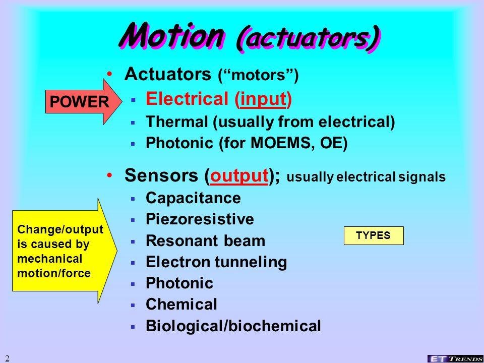 1 4 Operation, mechanisms and applications Ken Gilleo PhD ET-Trends LLC