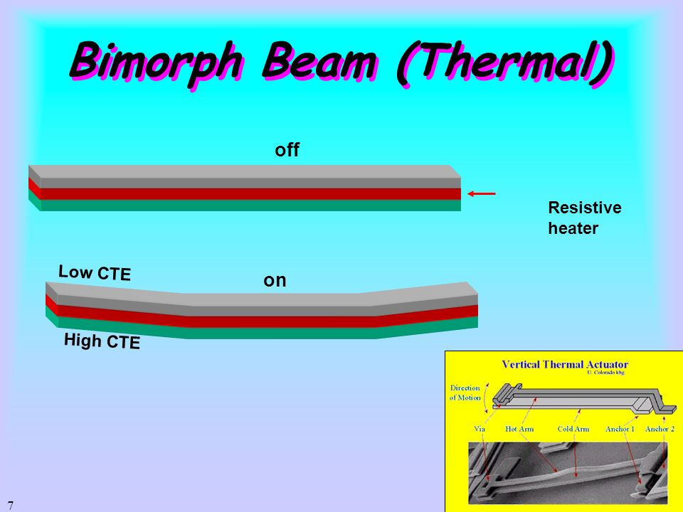 6 Thermal Engines (T) Expansion Material, external; inkjet Bimorph beam - bending High force, moderate displacement Frequency limited by conductivity