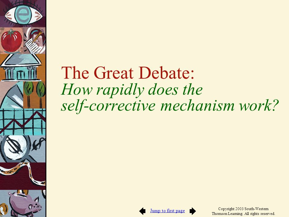 Jump to first page Copyright 2003 South-Western Thomson Learning. All rights reserved. The Great Debate: How rapidly does the self-corrective mechanis