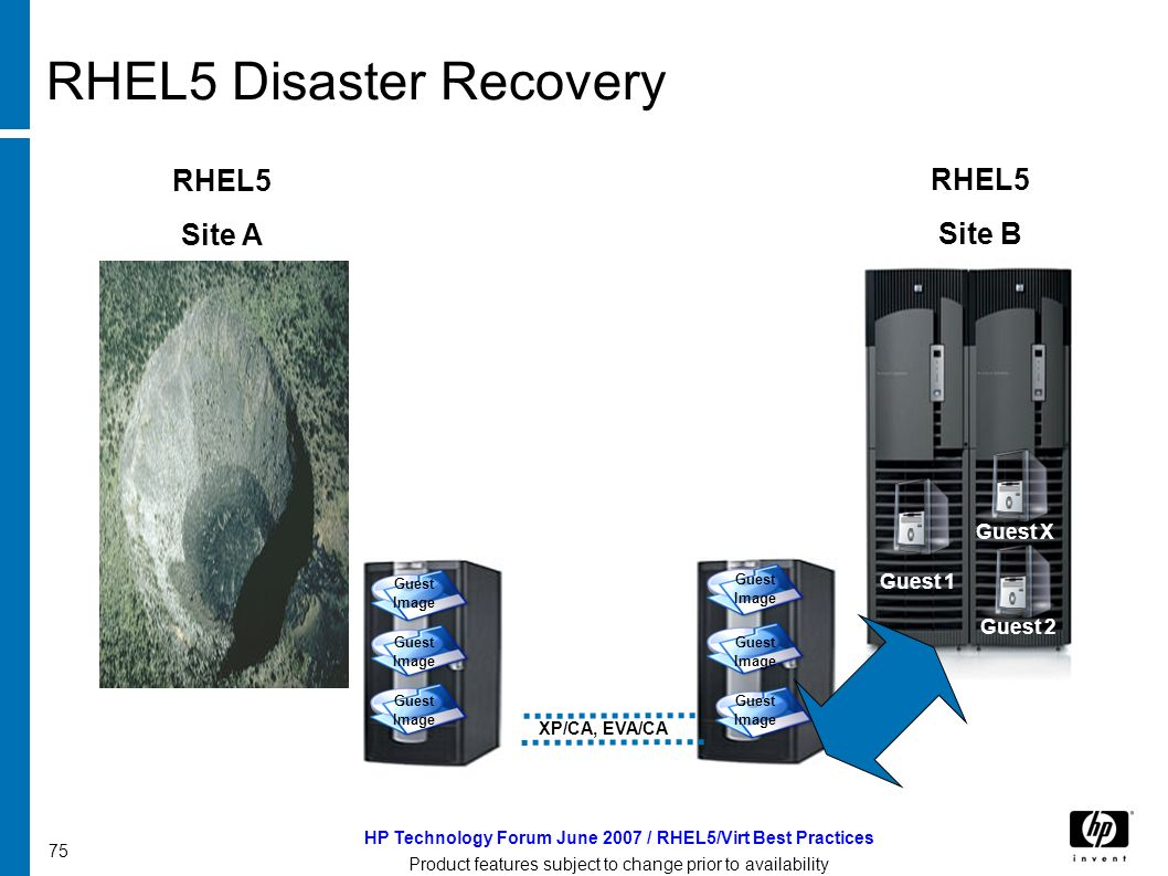 HP Technology Forum June 2007 / RHEL5/Virt Best Practices Product features subject to change prior to availability 75 RHEL5 Disaster Recovery RHEL5 Site A RHEL5 Site B Shared Storage Guest 1 Guest 2 Guest X Guest Image Guest Image Guest Image Guest Image Guest Image Guest Image XP/CA, EVA/CA