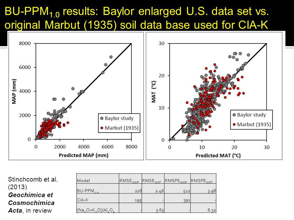 BU-PPM 1.0 results: Baylor enlarged U.S. data set vs. original Marbut (1935) soil data base used for CIA-K ModelRMSE MAP RMSE MAT RMSPE MAP RMSPE MAT