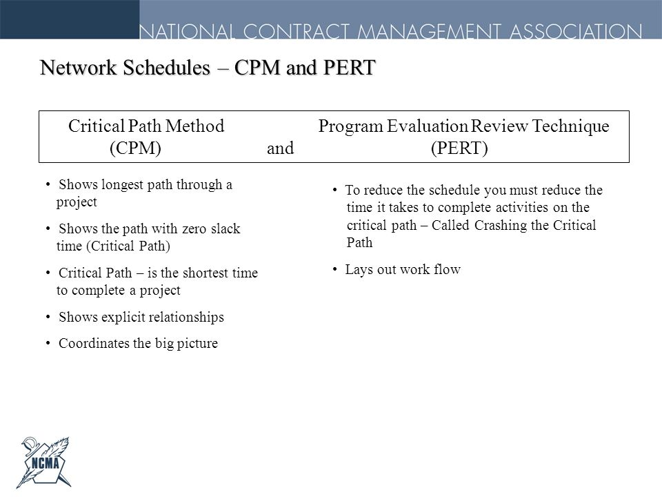 Network Schedules – CPM and PERT Critical Path Method Program Evaluation Review Technique (CPM) and (PERT) Shows longest path through a project Shows
