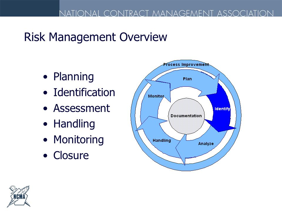 Risk Management Overview Planning Identification Assessment Handling Monitoring Closure