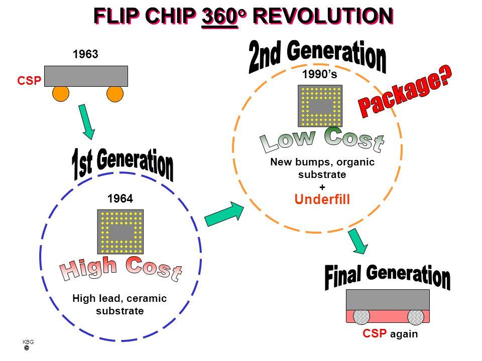KBG IBM The Original Flip Chip was a CSP