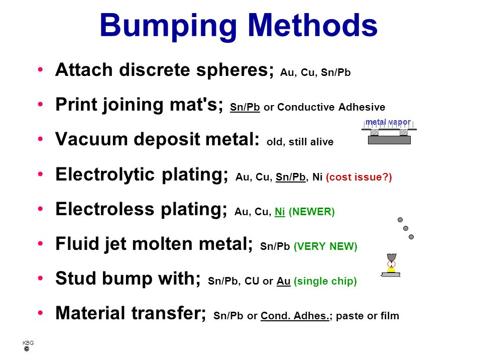 KBG Flip Chip Components Under Bump Metallization Bumps & bumping Joining materials & agents Assembly processes Underfill