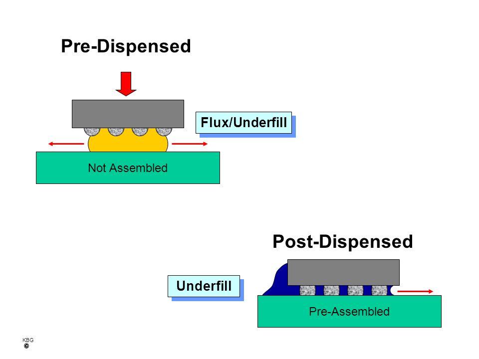 Pre-Dispensed Liquid Process control is critical Requires dispenser/printer Solder reflow oven provides cure Enables FC = SMT Result: next generation