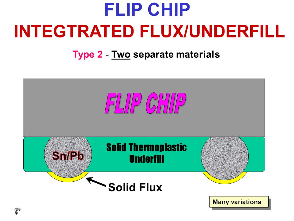 KBG Solid Flux FLIP CHIP INTEGRTATED/FLUXFILL Type 1 - Single material converts from flux to underfill during reflow