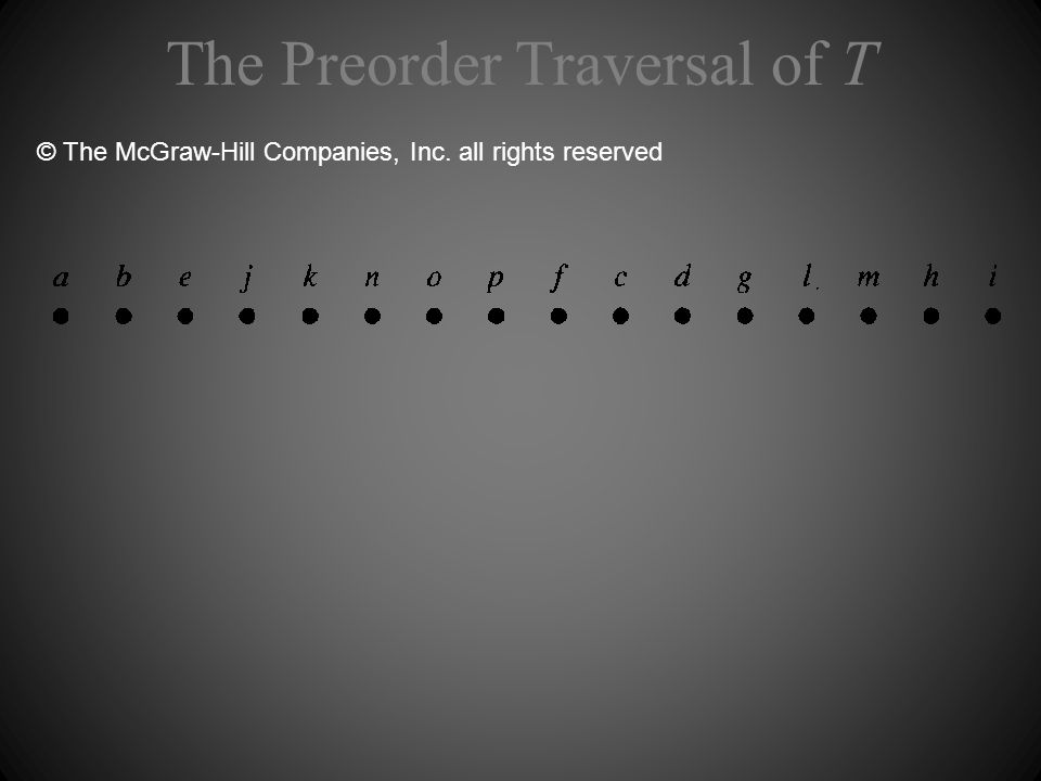 The Preorder Traversal of T © The McGraw-Hill Companies, Inc. all rights reserved