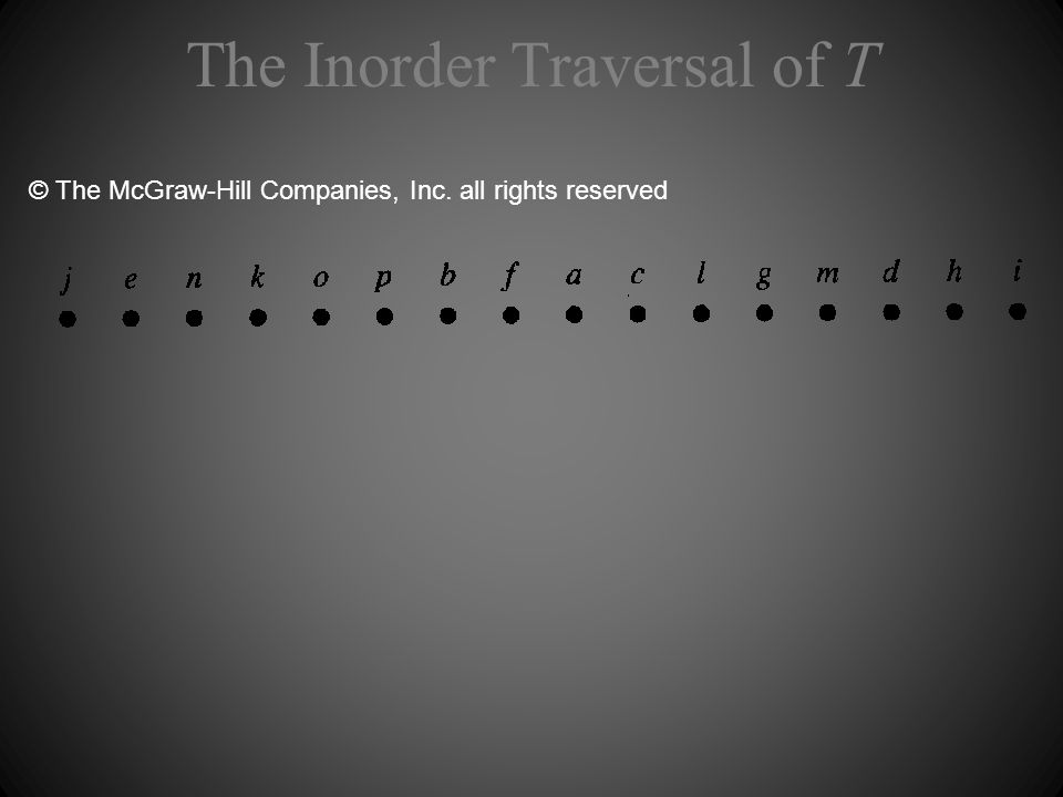 The Inorder Traversal of T © The McGraw-Hill Companies, Inc. all rights reserved